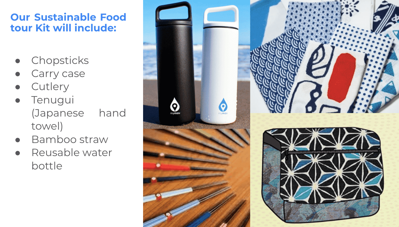 Introducing the Travel Community's First Sustainable Food Tour Kit